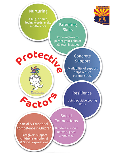 image of protective-factors