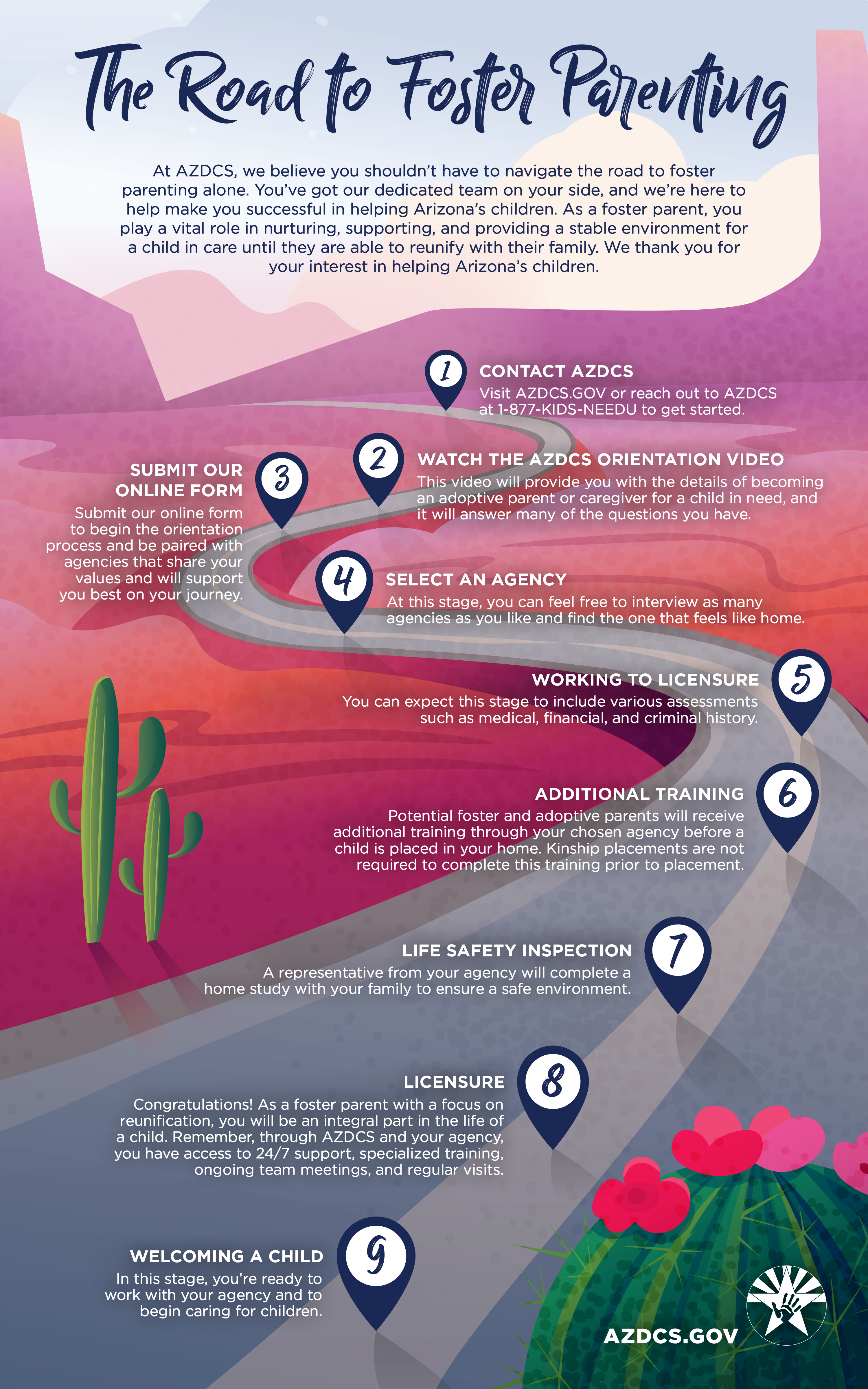 The road to foster parenting infographic